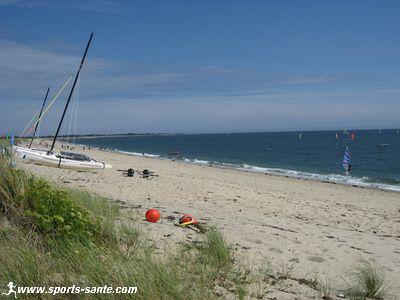 http://www.sports-sante.com/images/velo/rando-bretagne/benodet-plage.jpg